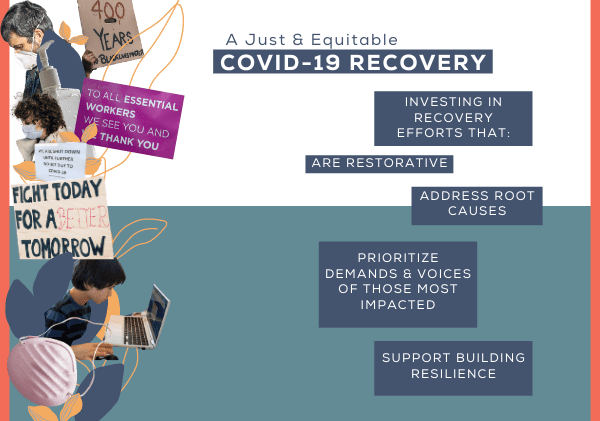 Copy of For Website - Copy of COVID Recovery (2)
